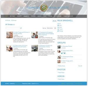 Pankey Virtual Institute